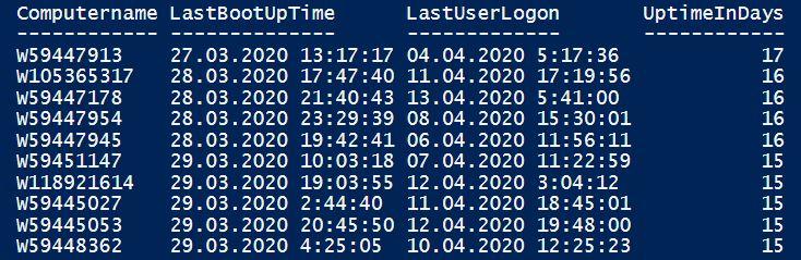 Uptime и LastLogon. Отчет